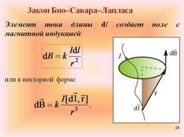 Закон Био-Савара-Лапласа