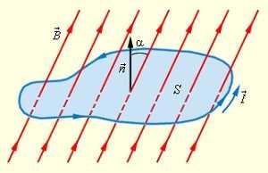 Закон электромагнитной индукции Фарадея