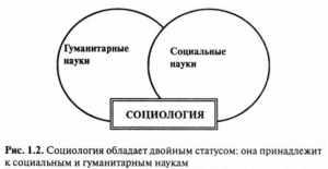 Главным является познание мира духа, культуры и ценностей