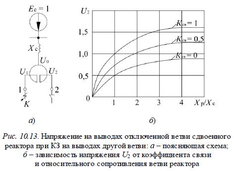 Реакторы схемы