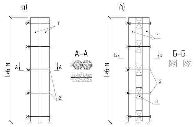 Расчет деревянных стоек цельного сечения
