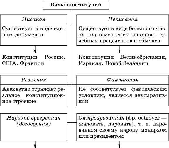 Анализ воды Москва Лаборатория ИсводЦентр Проверка