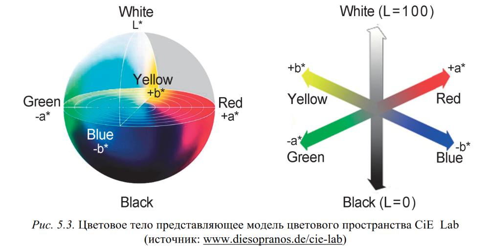 Картинки: цветовой круг - все о сочетании цветов на русском языке (картинки) в калининграде