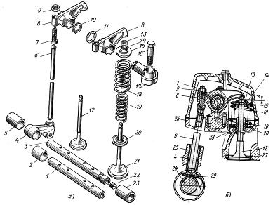 Схема газораспределения ямз 236
