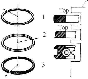 Схема поршневых колец ваз 2106