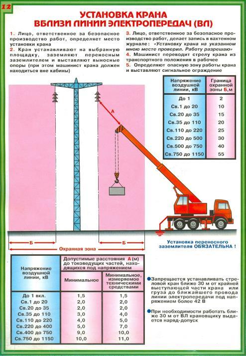 Трофи-лайф Кирилл правила обозначения грузовой тары для крановых установок страницу