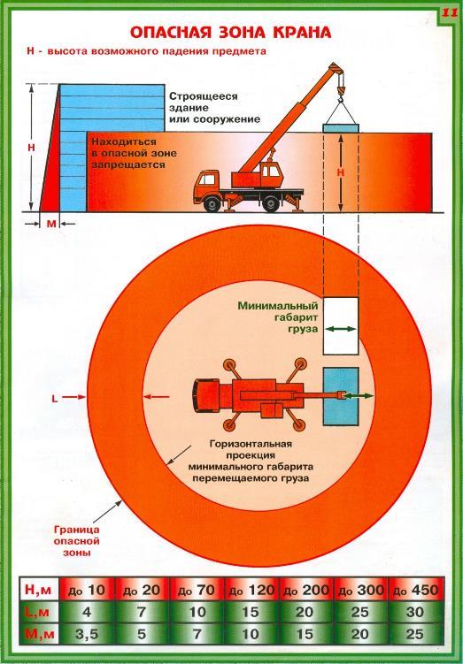 РД 11062007 Методические рекомендации о порядке