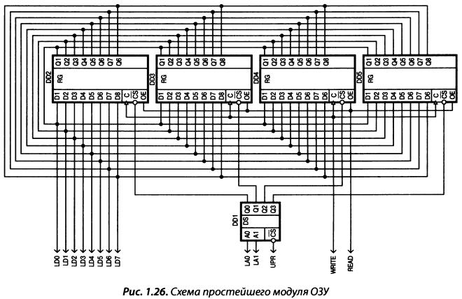 Селектор памяти ячеек озу