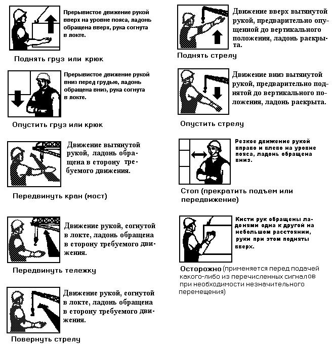 Инструкция по безопасному перемещению груза 9 4 4 кранами