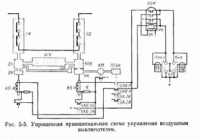 Схема электромагнитной сигнализации